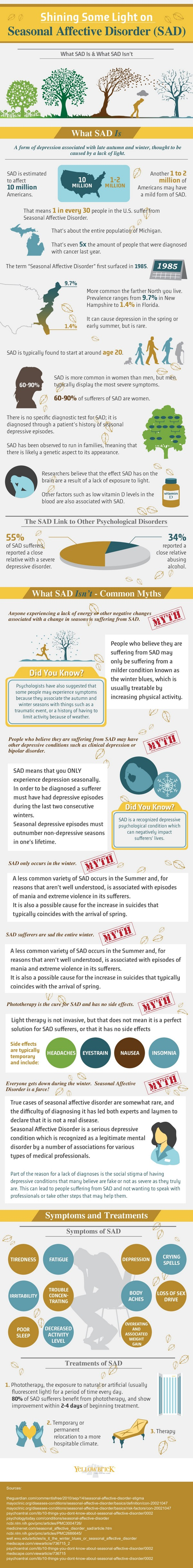 Seasonal_Affective_Disoder_Infographic_1