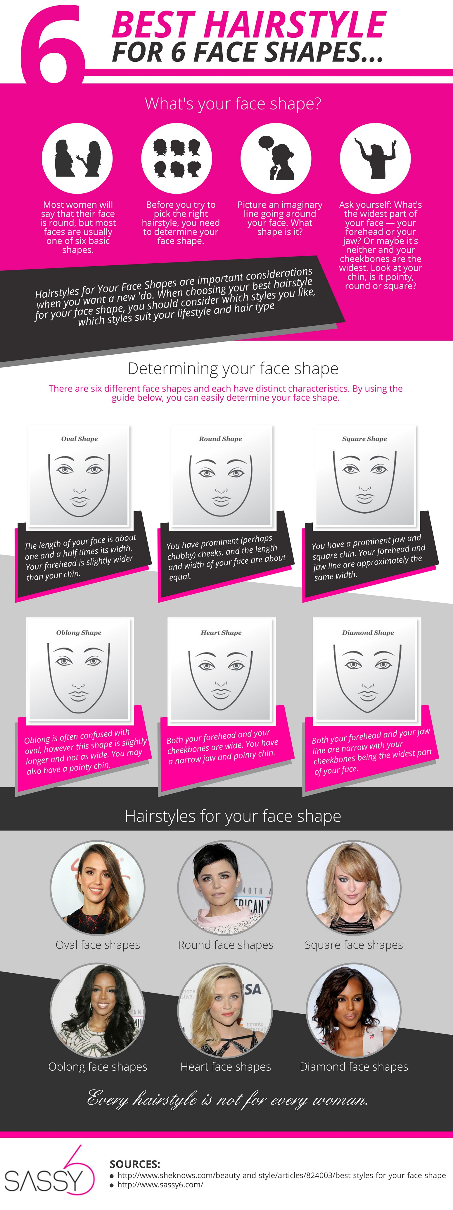 hairstyle for 6 face shapes